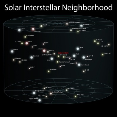 earth-location-in-the-universe-solar-interstellar-neighborhood